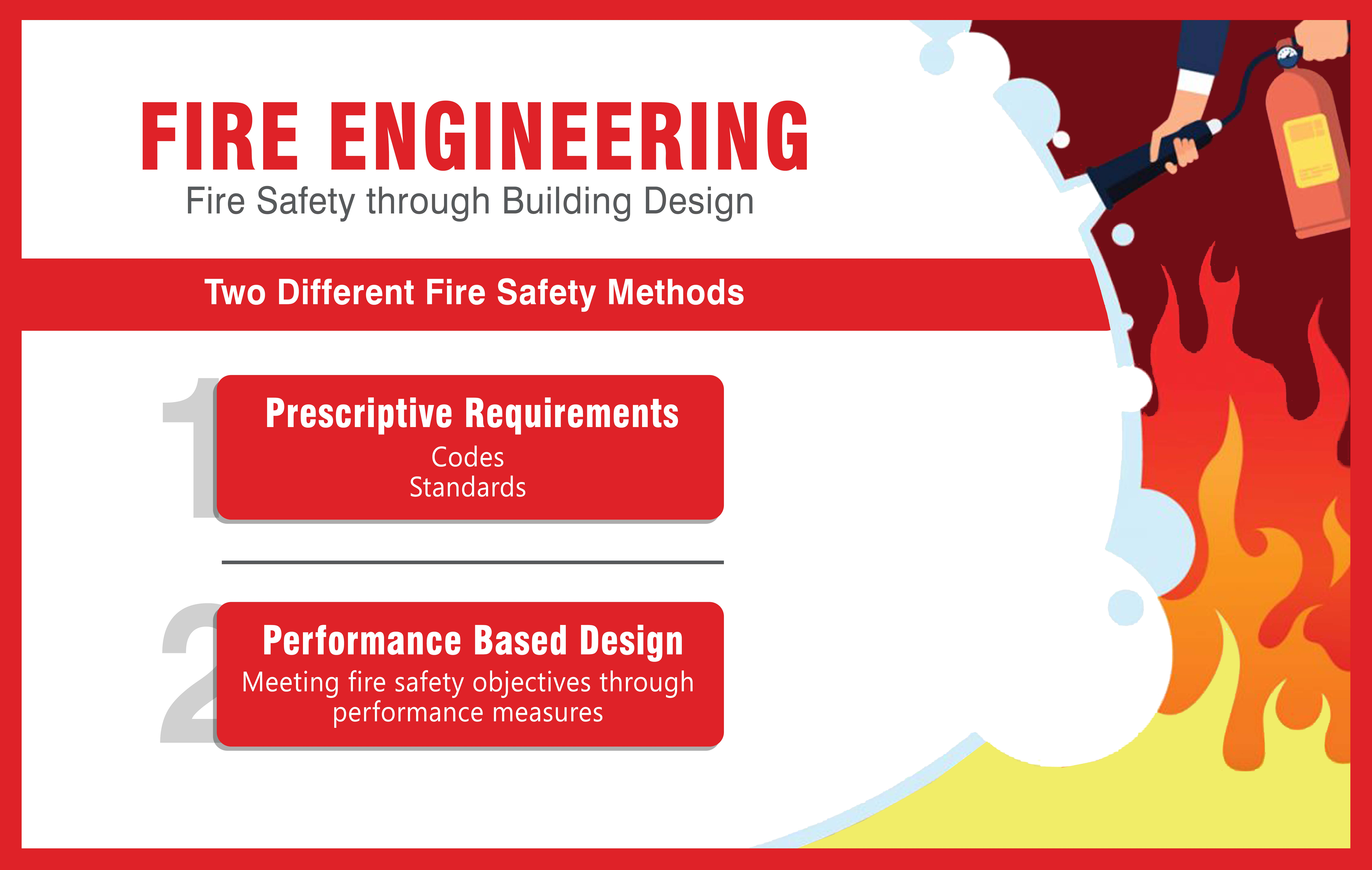 Fire-Engineering-Prescriptive-Vs-Performance-Based-Design